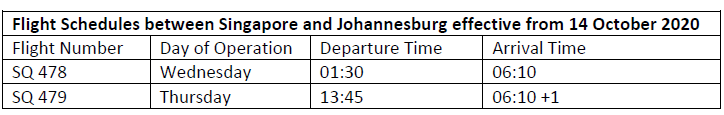 Singapore Airlines to resume Johannesburg service 1