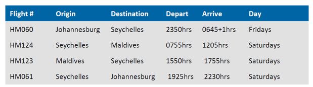 Air Seychelles to offer direct flights to Maldives flights this holiday season 1
