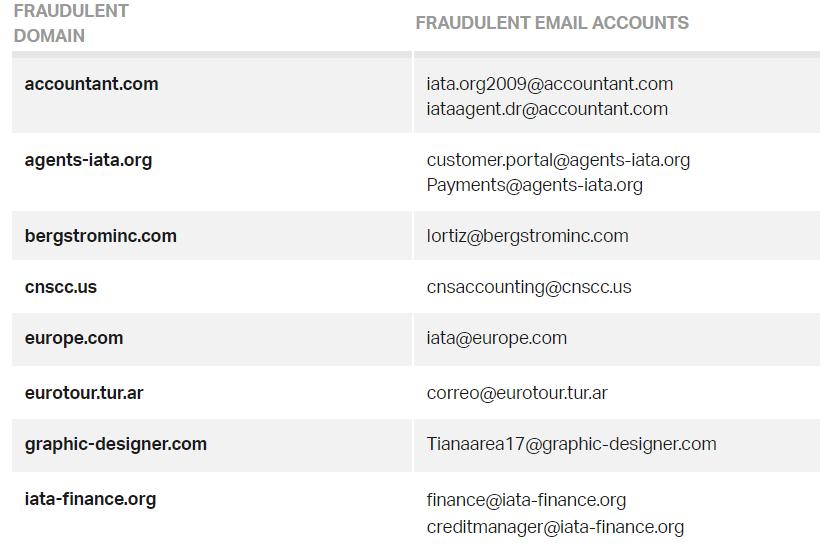 Beware of fraudulent emails 1